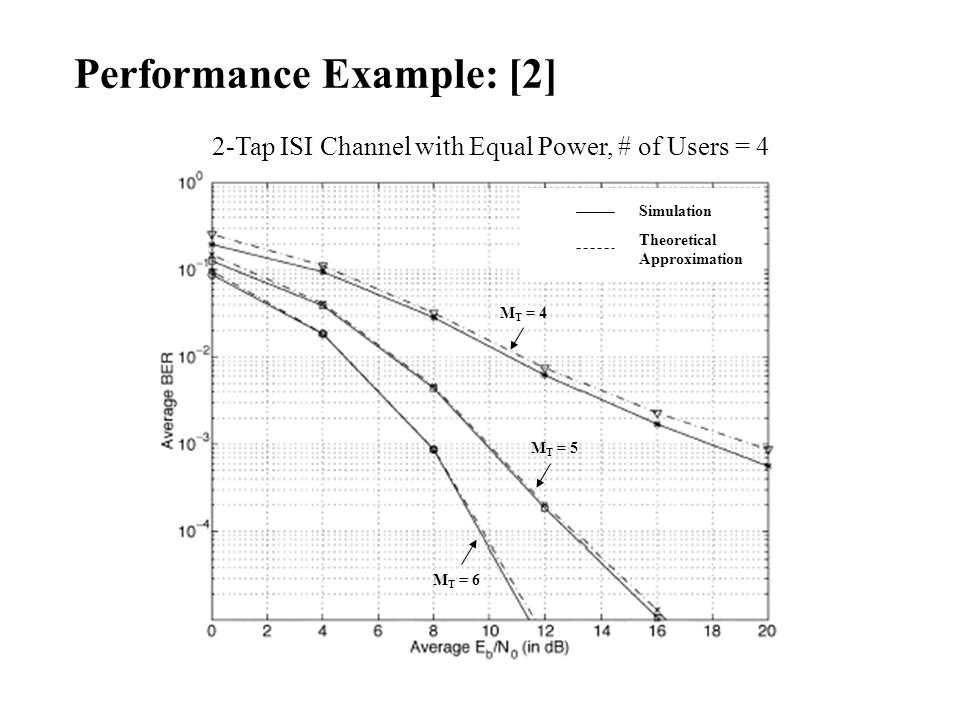 Performance Example: [2]